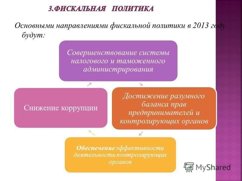 Основными направлениями фискальной политики в 2013 году будут: Совершенствование системы налогового и таможенного администрирования Достижение разумного баланса прав предпринимателей и контролирующих органов Обеспечение эффективности деятельности кон