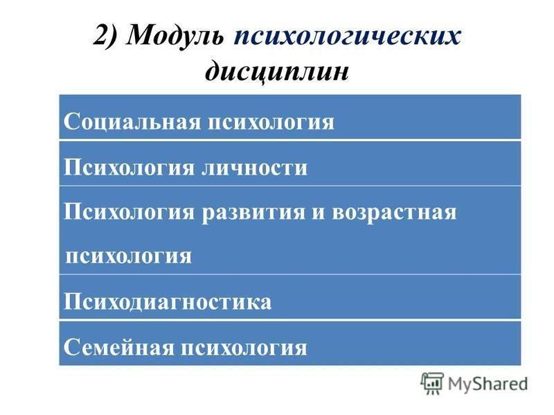 2) Модуль психологических дисциплин Социальная психология Психология личности Психология развития и возрастная психология Психодиагностика Семейная психология