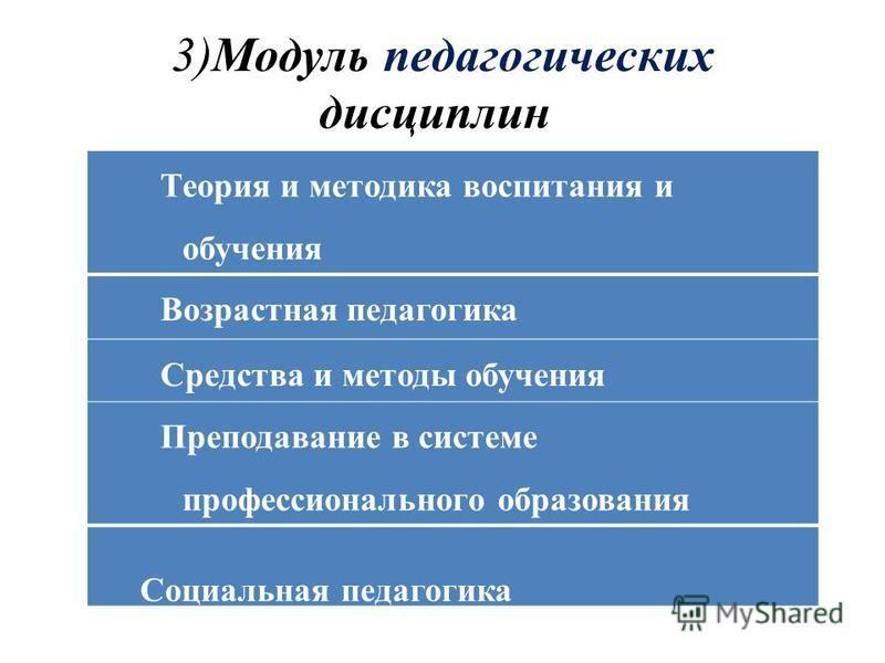3)Модуль педагогических дисциплин Теория и методика воспитания и обучения Возрастная педагогика Средства и методы обучения Преподавание в системе профессионального образования Социальная педагогика