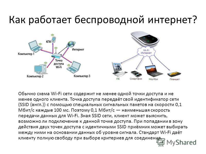 Как работает беспроводной интернет? Обычно схема Wi-Fi сети содержит не менее одной точки доступа и не менее одного клиента. Точка доступа передаёт свой идентификатор сети (SSID (англ.)) с помощью специальных сигнальных пакетов на скорости 0,1 Мбит/с