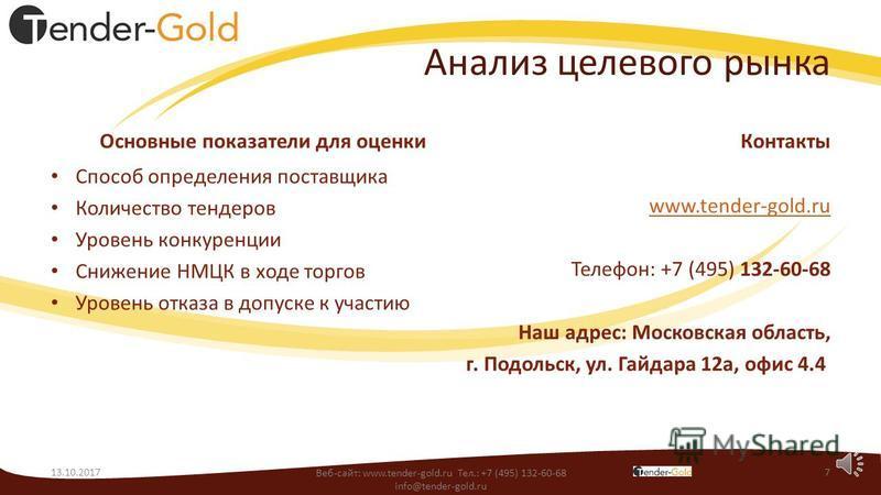 Коэффициент отказа в допуске 13.10.20176 *Закупки у единственных поставщиков и несостоявшиеся процедуры не учитывались Оценка сложности выхода на целевую нишу госзакупок Веб-сайт: www.tender-gold.ru Тел.: +7 (495) 132-60-68 info@tender-gold.ru