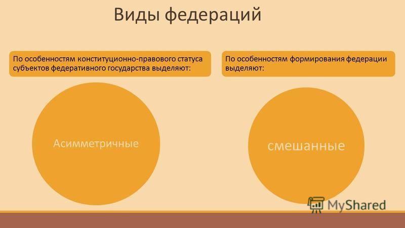Виды федераций По особенностям конституционно-правового статуса субъектов федеративного государства выделяют: Симметричные Асимметричные По особенностям формирования федерации выделяют: территориальные национальные смешанные