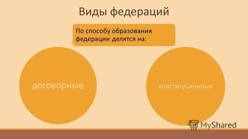 По способу образования федерации делятся на: договорные конституционные