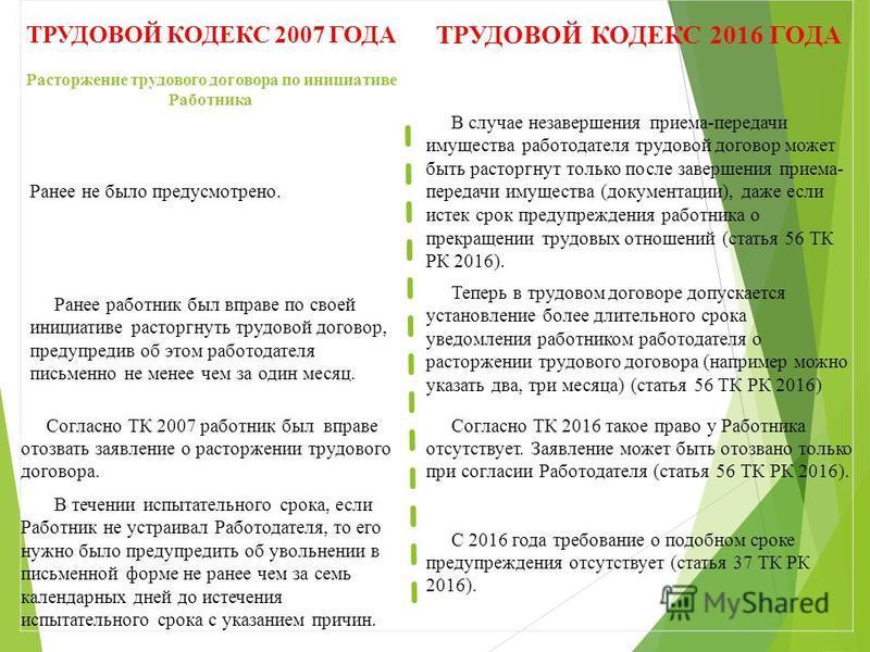 Скачать трудовой кодекс рк с изменениями и дополнениями от 06-04-2016.