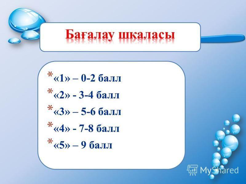 * «1» – 0-2 балл * «2» - 3-4 балл * «3» – 5-6 балл * «4» - 7-8 балл * «5» – 9 балл