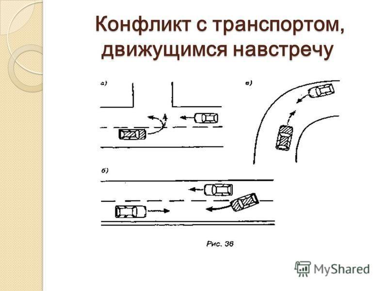 Конфликт с транспортом, движущимся навстречу Конфликт с транспортом, движущимся навстречу