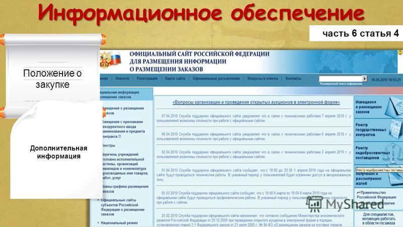 Информационное обеспечение часть 6 статья 4 Положение о закупке Дополнительная информация