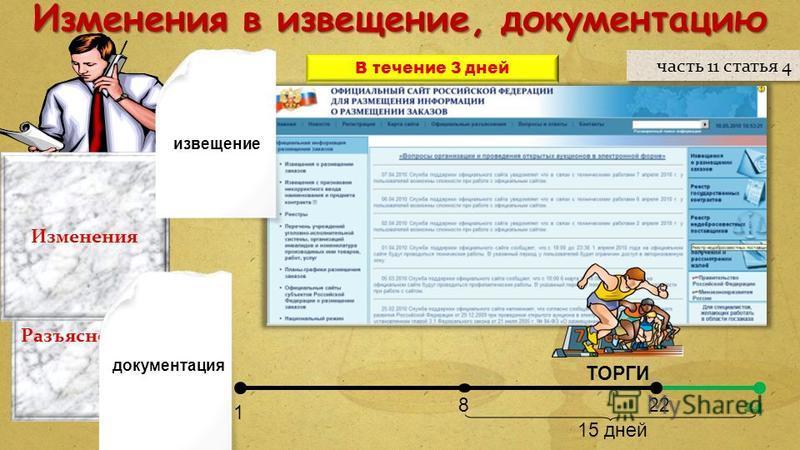 Разъяснения Изменения Изменения в извещение, документацию часть 11 статья 4 1 2 24 8 15 дней извещение документация ТОРГИ В течение 3 дней