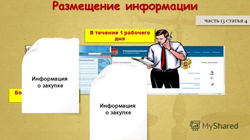 Размещение информации часть 13 статья 4 Информация о закупке Более чем 1 рабочий день В течение 1 рабочего дня Информация о закупке