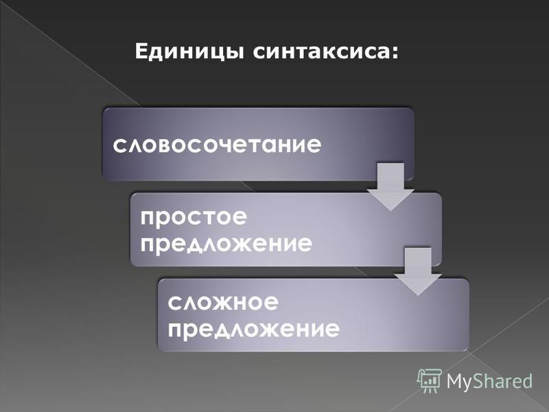 Единицы синтаксиса: словосочетание простое предложение сложное предложение