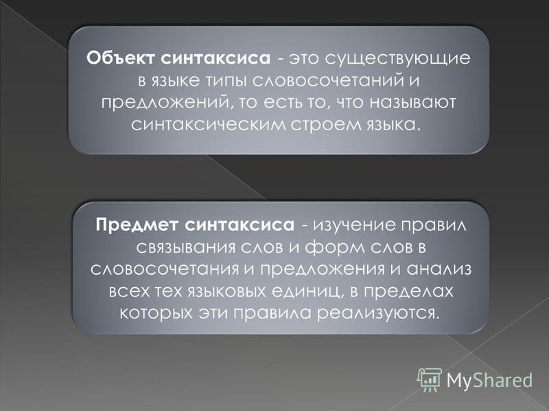 Объект синтаксиса - это существующие в языке типы словосочетаний и предложений, то есть то, что называют синтаксическим строем языка. Предмет синтаксиса - изучение правил связывания слов и форм слов в словосочетания и предложения и анализ всех тех яз