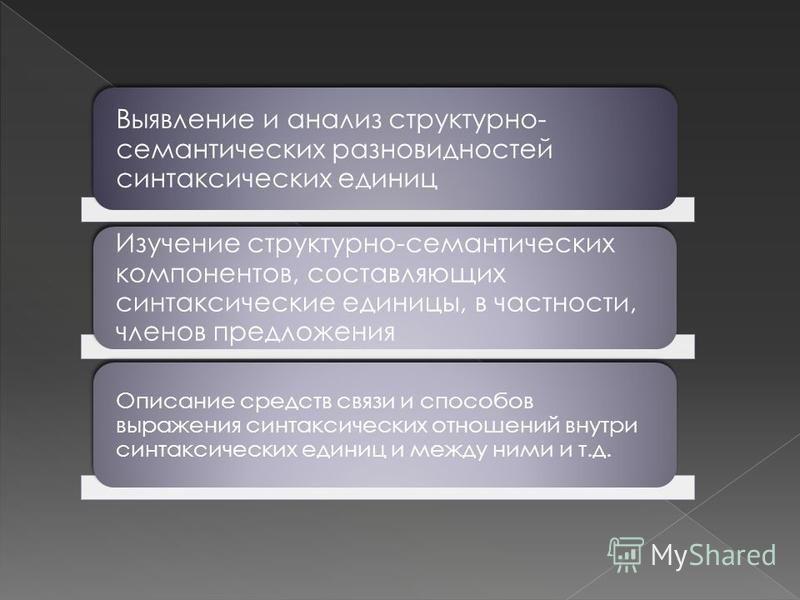 Выявление и анализ структурно- семантических разновидностей синтаксических единиц Изучение структурно-семантических компонентов, составляющих синтаксические единицы, в частности, членов предложения Описание средств связи и способов выражения синтакси