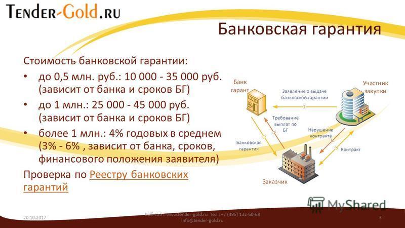 Банковская гарантия Стоимость банковской гарантии: до 0,5 млн. руб.: 10 000 - 35 000 руб. (зависит от банка и сроков БГ) до 1 млн.: 25 000 - 45 000 руб. (зависит от банка и сроков БГ) более 1 млн.: 4% годовых в среднем (3% - 6%, зависит от банка, сро