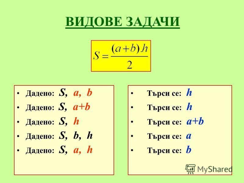 Дадено: S, a, b Дадено: S, a+b Дадено: S, h Дадено: S, b, h Дадено: S, a, h Търси се: h Търси се: a+b Търси се: a Търси се: b ВИДОВЕ ЗАДАЧИ