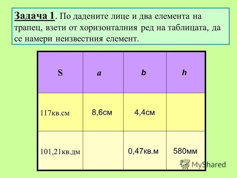Задача 1. По дадените лице и два елемента на трапец, взети от хоризонталния ред на таблицата, да се намери неизвестния елемент. S a b h 117кв.см 8,6см 4,4см 101,21кв.дм 0,47кв.м 580мм