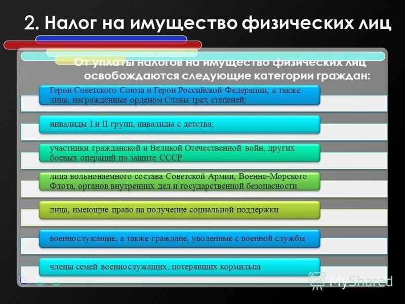 От уплаты налогов на имущество физических лиц освобождаются следующие категории граждан: Герои Советского Союза и Герои Российской Федерации, а также лица, награжденные орденом Славы трех степеней; инвалиды I и II групп, инвалиды с детства; участники