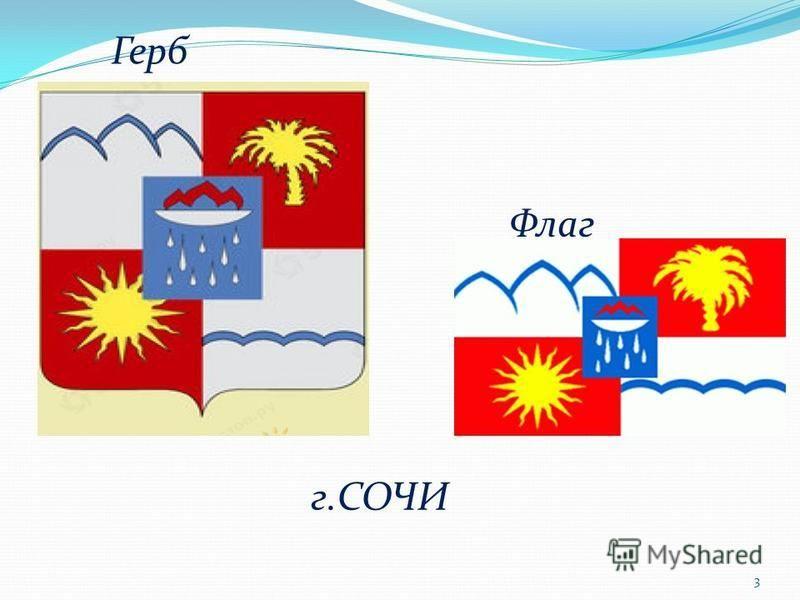 3 Герб Флаг г.СОЧИ