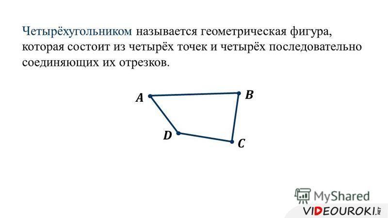 Четырёхугольником называется геометрическая фигура, которая состоит из четырёх точек и четырёх последовательно соединяющих их отрезков.