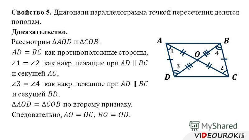 Свойство 5. Диагонали параллелограмма точкой пересечения делятся пополам. Доказательство. как противоположные стороны, по второму признаку.
