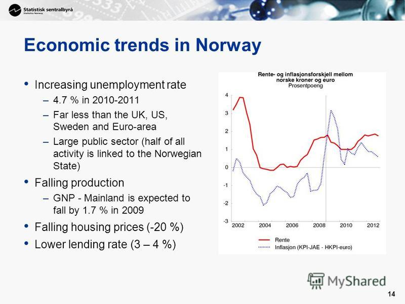 the history and economy of norway The norwegian economy has made use of favourable tailwinds and seized the opportunities offered the other side of the coin is an economy that has become increasingly dependent on oil, and thereby more vulnerable to changes in oil prices and petroleum revenues.