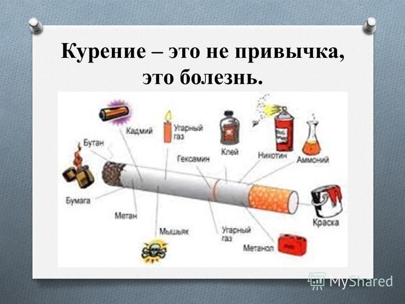 Курение – это не привычка, это болезнь.