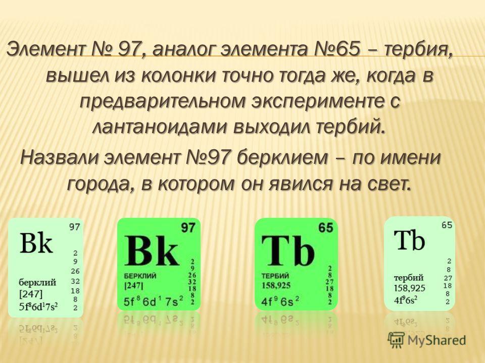 Элемент 97, аналог элемента 65 – тербия, вышел из колонки точно тогда же, когда в предварительном эксперименте с лантаноидами выходил тербий. Назвали элемент 97 берклием – по имени города, в котором он явился на свет.