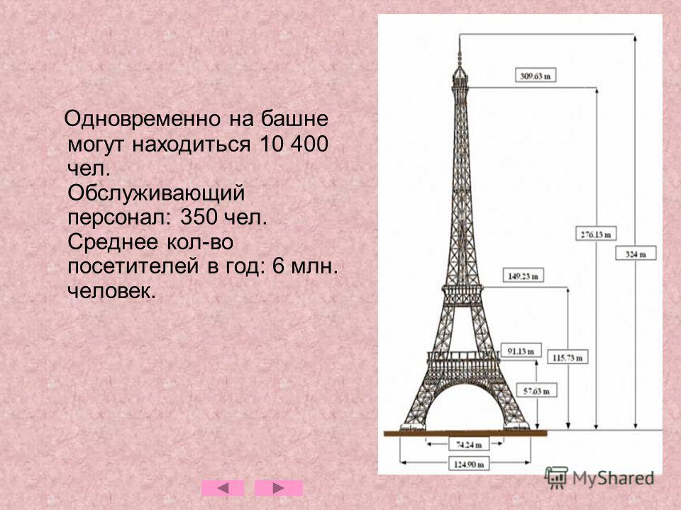 Одновременно на башне могут находиться 10 400 чел. Обслуживающий персонал: 350 чел. Среднее кол-во посетителей в год: 6 млн. человек.