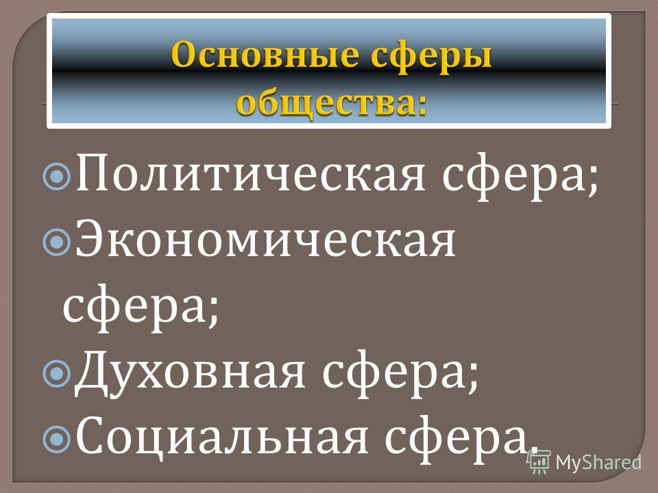 Политическая сфера ; Экономическая сфера ; Духовная сфера ; Социальная сфера.