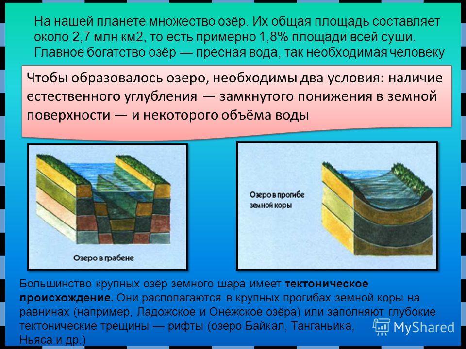 На нашей планете множество озёр. Их общая площадь составляет около 2,7 млн км 2, то есть примерно 1,8% площади всей суши. Главное богатство озёр пресная вода, так необходимая человеку Чтобы образовалось озеро, необходимы два условия: наличие естестве