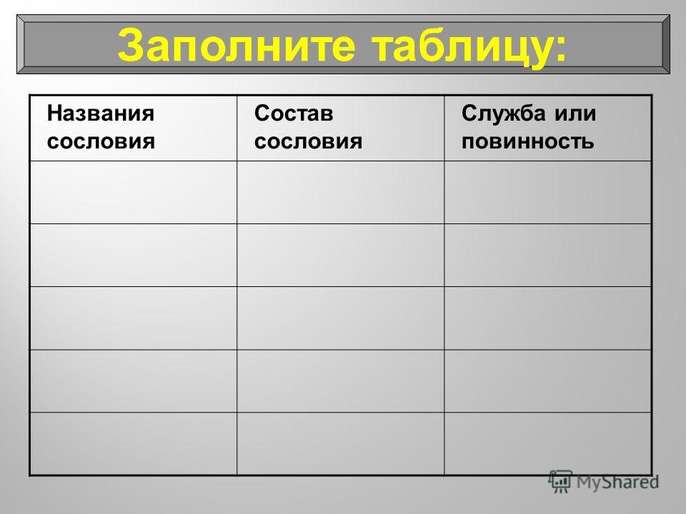 Названия сословия Состав сословия Служба или повинность Заполните таблицу: