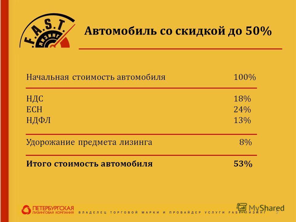 Автомобиль со скидкой до 50% Начальная стоимость автомобиля 100% НДС18% ЕСН24% НДФЛ13% Удорожание предмета лизинга 8% Итого стоимость автомобиля 53% 5