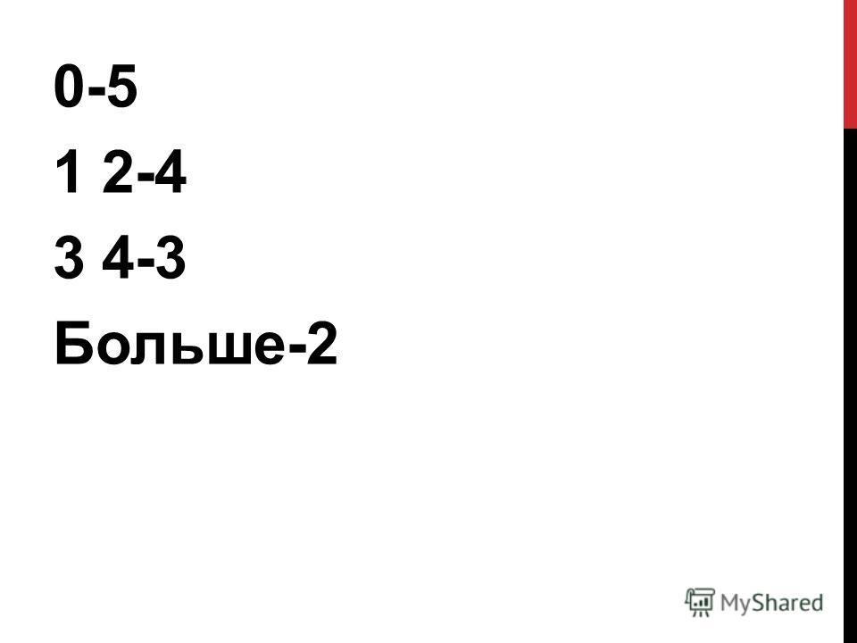0-5 1 2-4 3 4-3 Больше-2