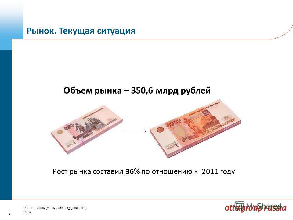 4 Panarin Vitaliy (vitaliy.panarin@gmail.com) 2013 Рынок. Текущая ситуация Объем рынка – 350,6 млрд рублей Рост рынка составил 36% по отношению к 2011 году