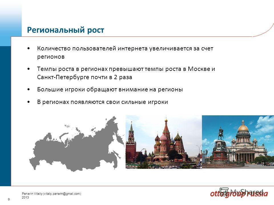 9 Panarin Vitaliy (vitaliy.panarin@gmail.com) 2013 Количество пользователей интернета увеличивается за счет регионов Темпы роста в регионах превышают темпы роста в Москве и Санкт-Петербурге почти в 2 раза Большие игроки обращают внимание на регионы В