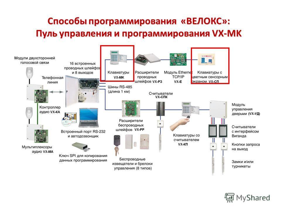 Способы программирования «ВЕЛОКС»: Пуль управления и программирования VX-MK