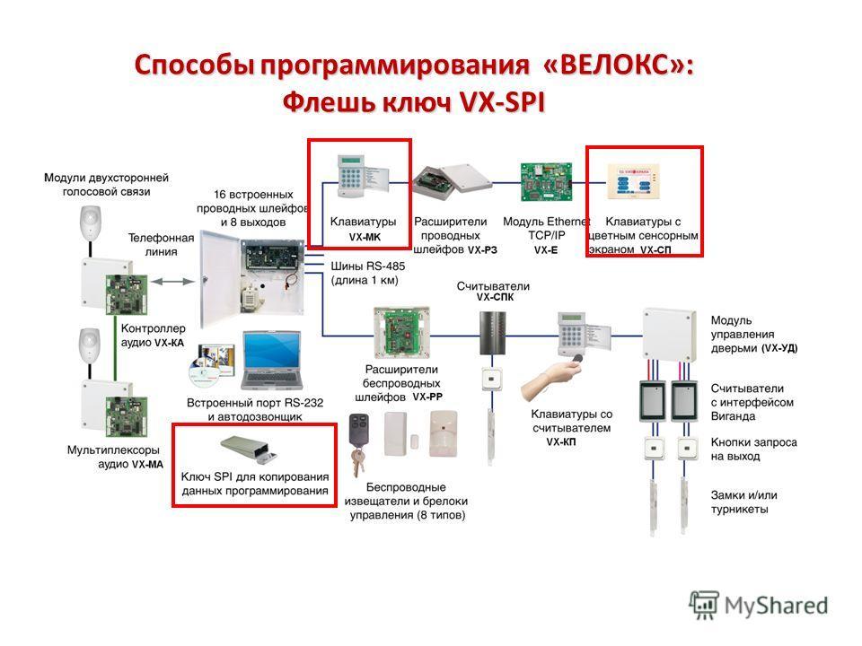 Способы программирования «ВЕЛОКС»: Флешь ключ VX-SPI