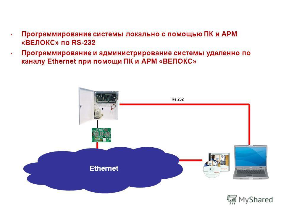 Программирование системы локально с помощью ПК и АРМ «ВЕЛОКС» по RS-232 Программирование и администрирование системы удаленно по каналу Ethernet при помощи ПК и АРМ «ВЕЛОКС» Ethernet Rs-232