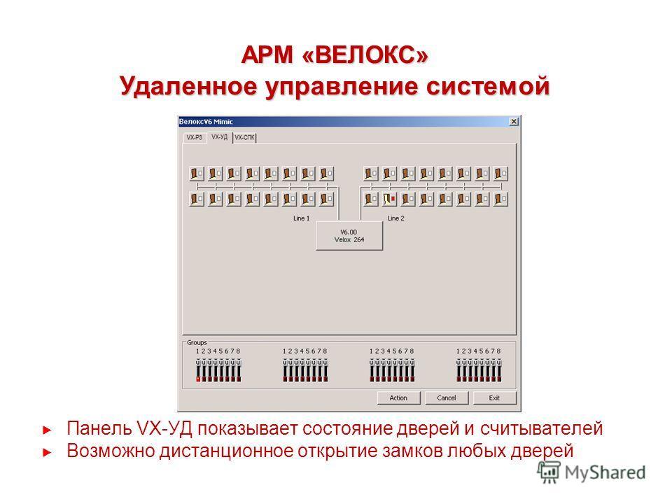 Панель VX-УД показывает состояние дверей и считывателей Возможно дистанционное открытие замков любых дверей АРМ «ВЕЛОКС» Удаленное управление системой