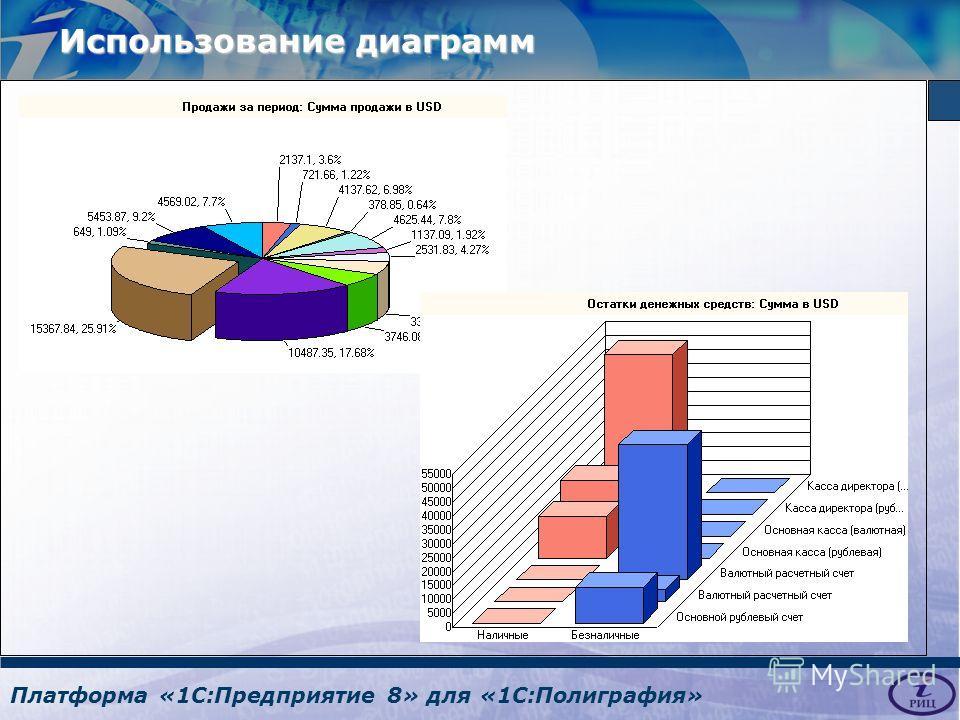 Платформа «1С:Предприятие 8» для «1С:Полиграфия» Использование диаграмм