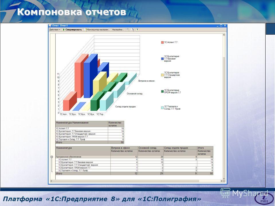 Платформа «1С:Предприятие 8» для «1С:Полиграфия» Компоновка отчетов