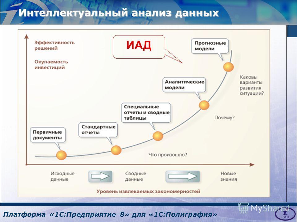 Платформа «1С:Предприятие 8» для «1С:Полиграфия» Интеллектуальный анализ данных ИАД