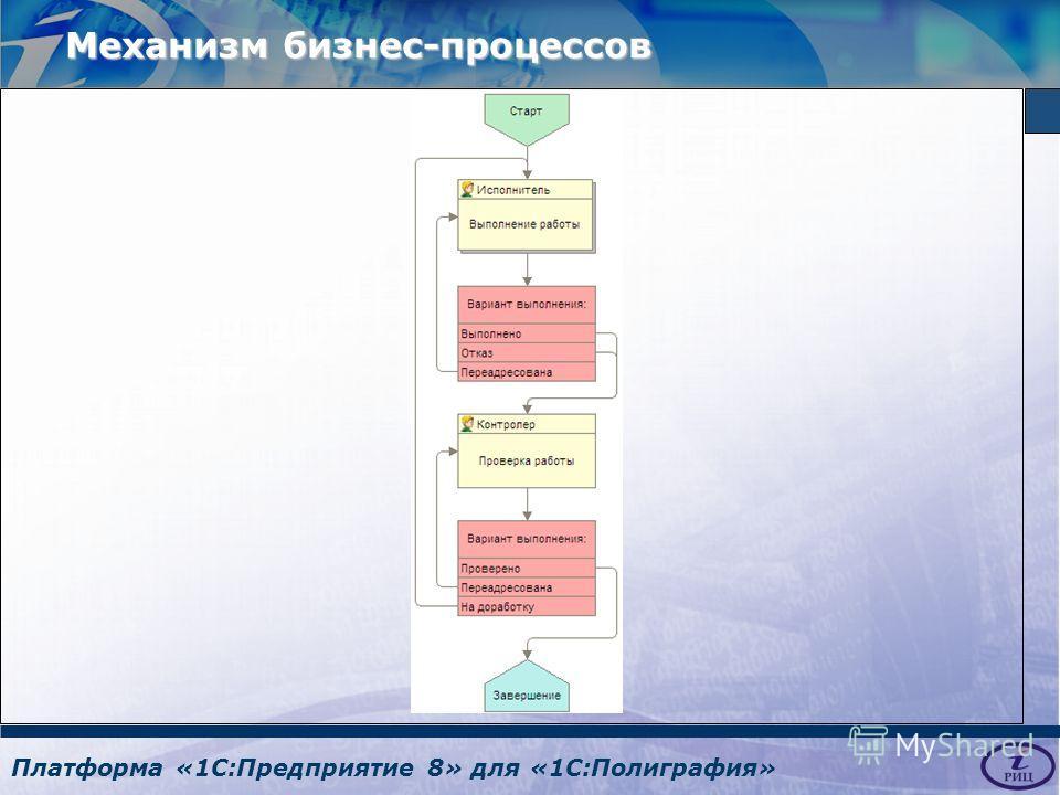 Платформа «1С:Предприятие 8» для «1С:Полиграфия» Механизм бизнес-процессов