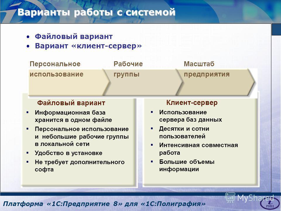 Платформа «1С:Предприятие 8» для «1С:Полиграфия» Файловый вариант Вариант «клиент-сервер» Файловый вариант Информационная база хранится в одном файле Персональное использование и небольшие рабочие группы в локальной сети Удобство в установке Не требу