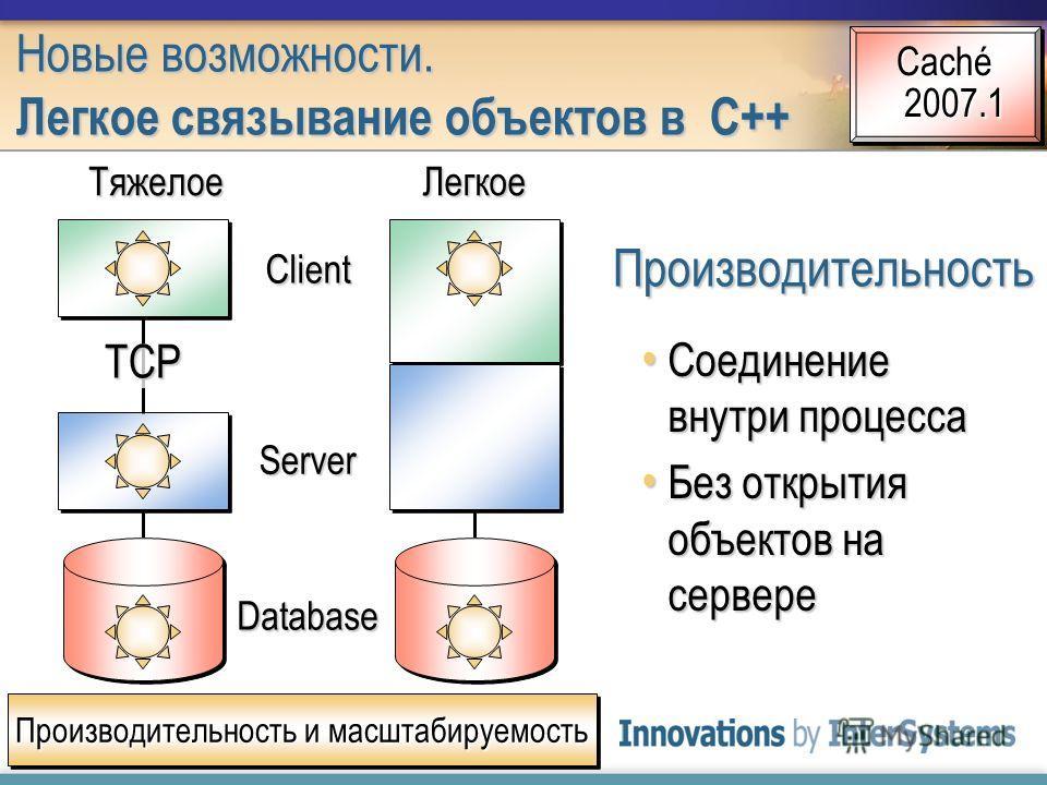 Новые возможности. Легкое связывание объектов в C++ Производительность и масштабируемость Caché 2007.1 Тяжелое TCP Легкое Database Server Client Производительность Соединение внутри процесса Соединение внутри процесса Без открытия объектов на сервере