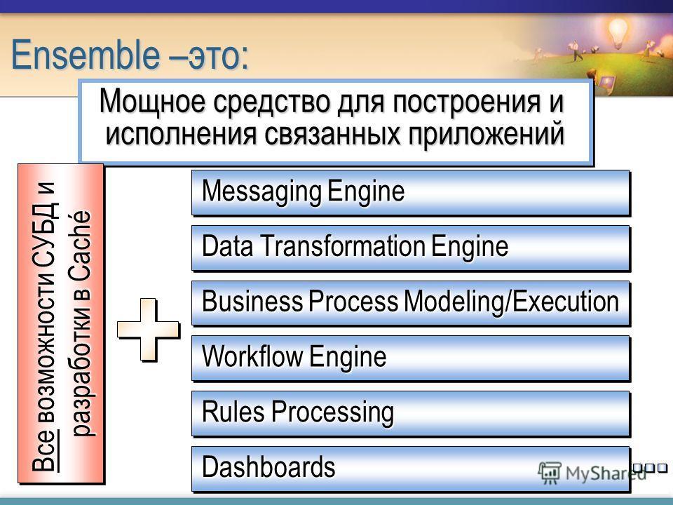 Мощное средство для построения и исполнения связанных приложений Ensemble –это: Все возможности СУБД и разработки в Caché Business Process Modeling/Execution Messaging Engine Data Transformation Engine Workflow Engine Rules Processing DashboardsDashb