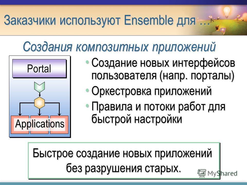 Заказчики используют Ensemble для … Создания композитных приложений Создание новых интерфейсов пользователя (напр. порталы) Создание новых интерфейсов пользователя (напр. порталы) Оркестровка приложений Оркестровка приложений Правила и потоки работ д