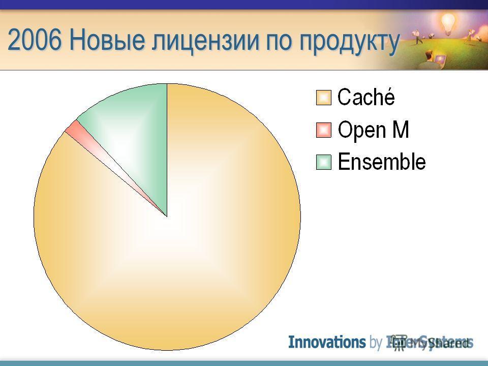 2006 Новые лицензии по продукту