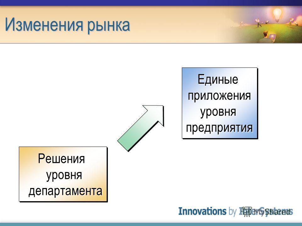 Изменения рынка Единые приложения уровня предприятия Решения уровня департамента