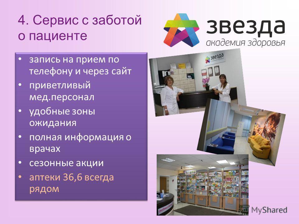 4. Сервис с заботой о пациенте