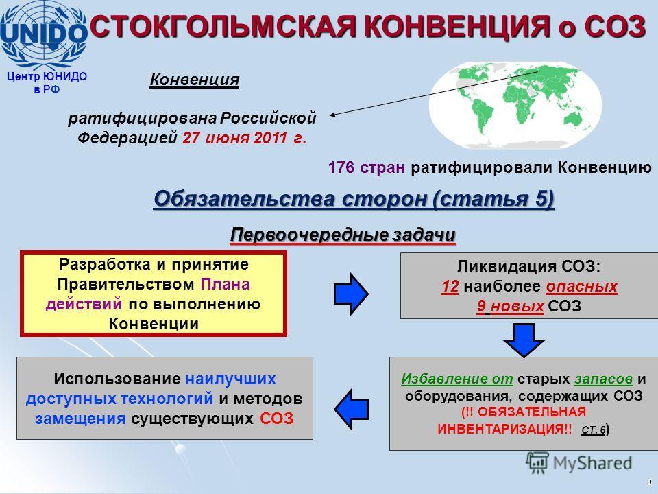 СТОКГОЛЬМСКАЯ КОНВЕНЦИЯ о СОЗ Конвенция 176 стран ратифицировали Конвенцию ратифицирована Российской Федерацией 27 июня 2011 г. Избавление от старых запасов и оборудования, содержащих СОЗ (!! ОБЯЗАТЕЛЬНАЯ ИНВЕНТАРИЗАЦИЯ!! СТ. 6 ) Обязательства сторон